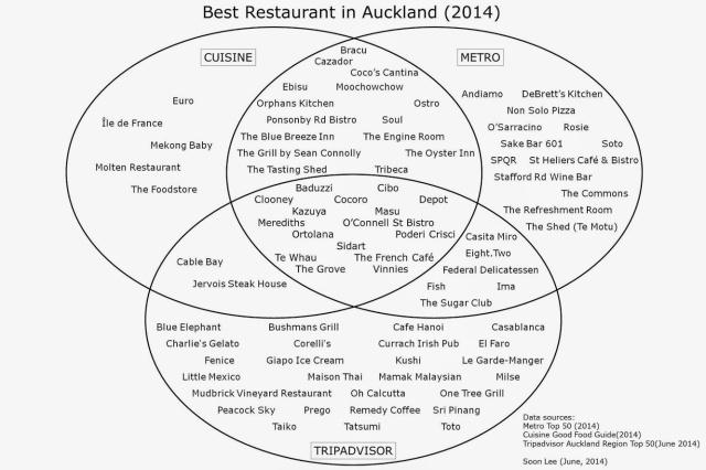 Auckland2014