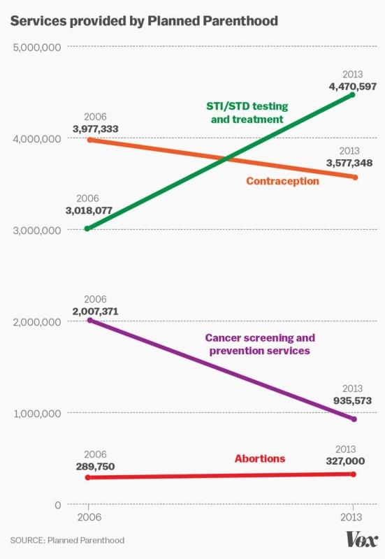 abortion_chart_2.0-551x800